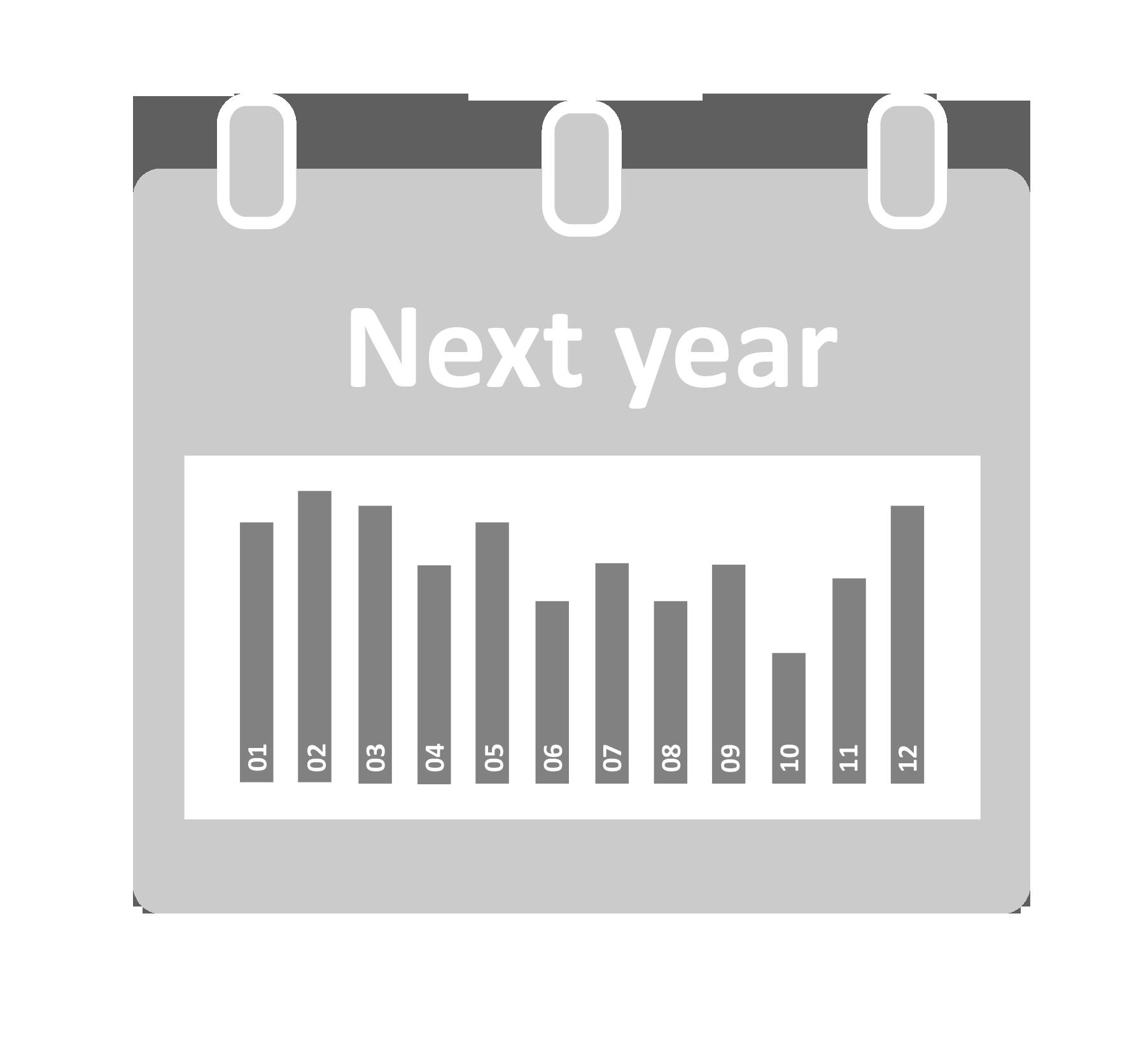 Previsión anual